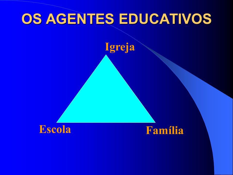 OS AGENTES EDUCATIVOS Igreja Escola Família