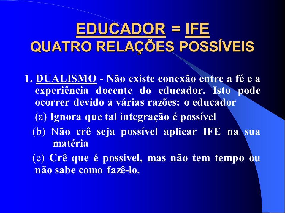 EDUCADOR = IFE QUATRO RELAÇÕES POSSÍVEIS