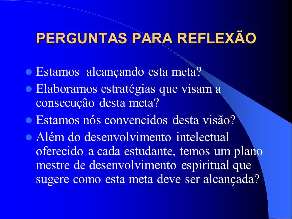 PERGUNTAS PARA REFLEXÃO