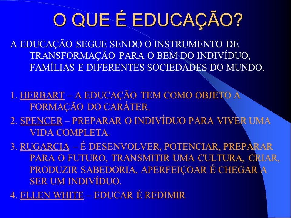 O QUE É EDUCAÇÃO A EDUCAÇÃO SEGUE SENDO O INSTRUMENTO DE TRANSFORMAÇÃO PARA O BEM DO INDIVÍDUO, FAMÍLIAS E DIFERENTES SOCIEDADES DO MUNDO.