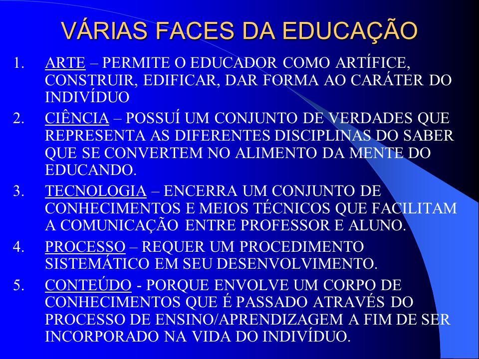VÁRIAS FACES DA EDUCAÇÃO