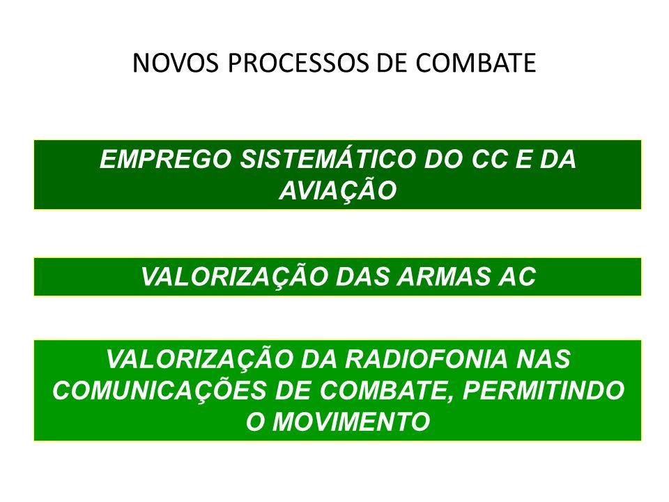 NOVOS PROCESSOS DE COMBATE