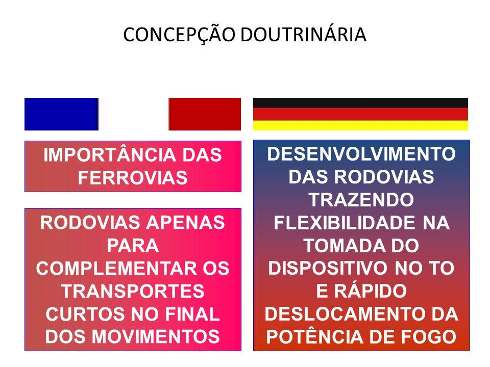 CONCEPÇÃO DOUTRINÁRIA MEIOS DE TRANSPORTE