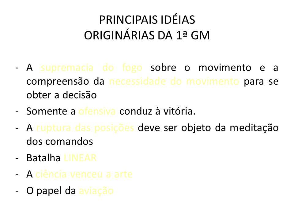 PRINCIPAIS IDÉIAS ORIGINÁRIAS DA 1ª GM