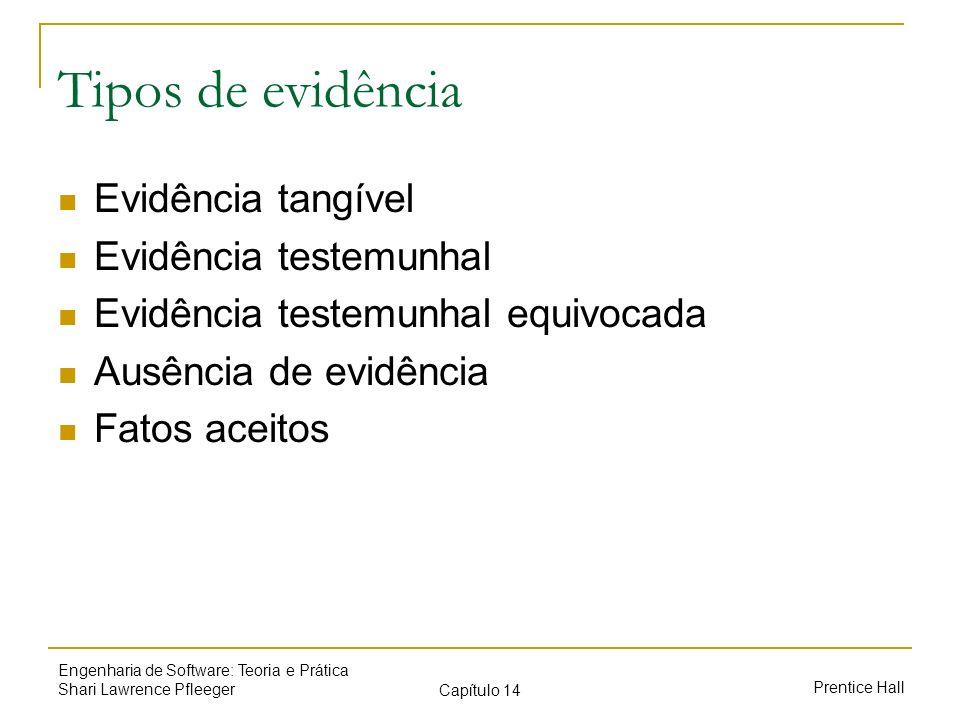 Tipos de evidência Evidência tangível Evidência testemunhal