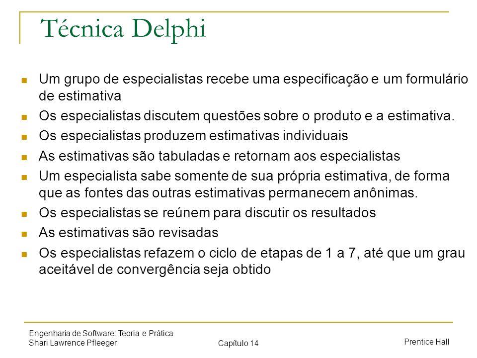 Técnica Delphi Um grupo de especialistas recebe uma especificação e um formulário de estimativa.