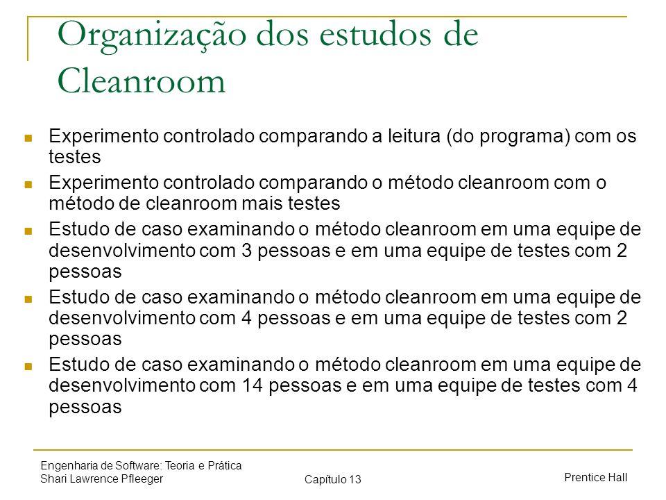 Organização dos estudos de Cleanroom