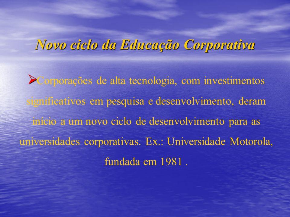 Novo ciclo da Educação Corporativa