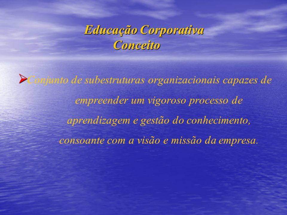 Educação Corporativa Conceito