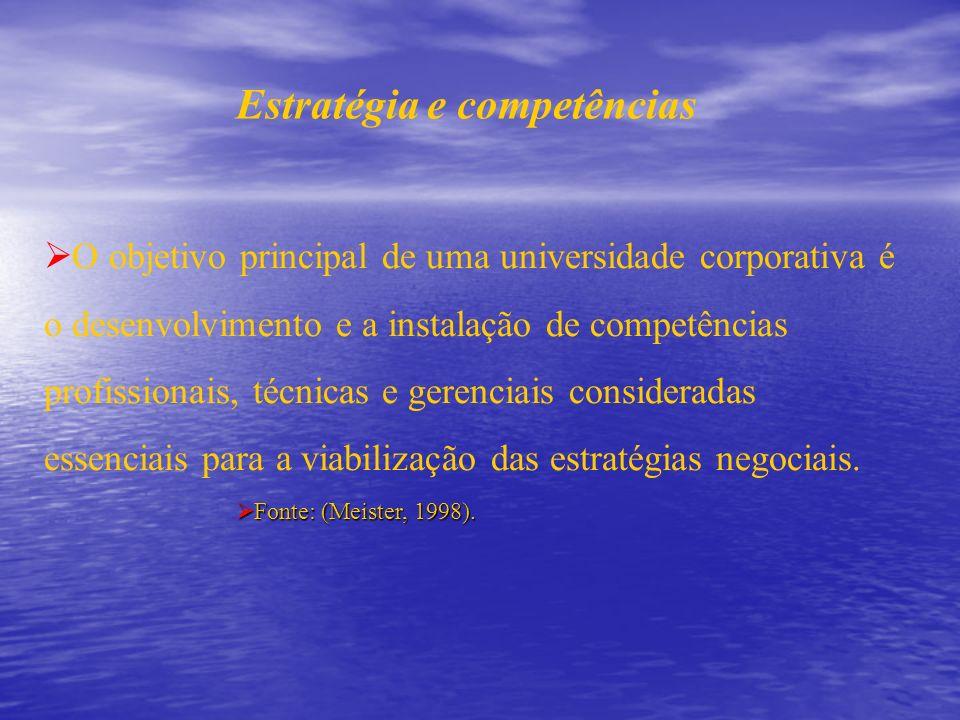 Estratégia e competências