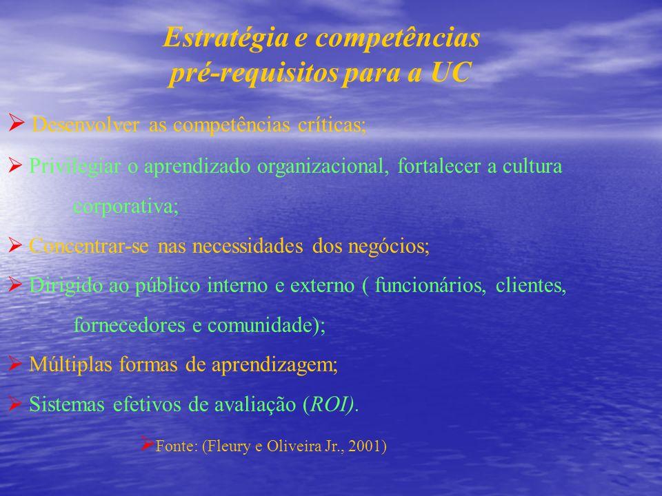 Estratégia e competências pré-requisitos para a UC
