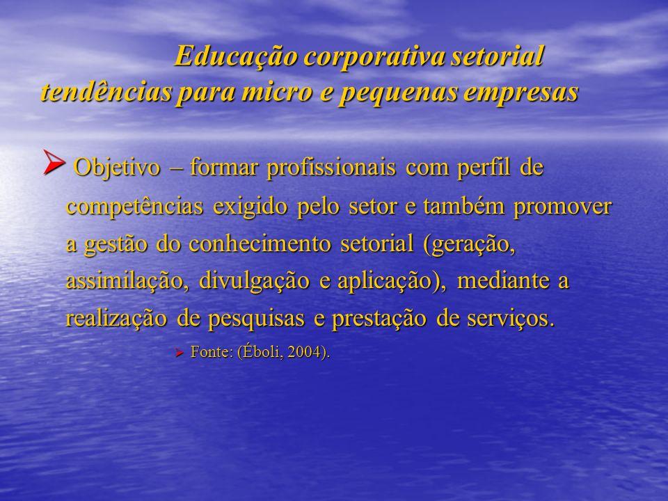 Educação corporativa setorial tendências para micro e pequenas empresas