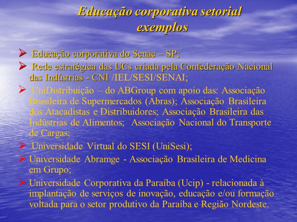 Educação corporativa setorial exemplos