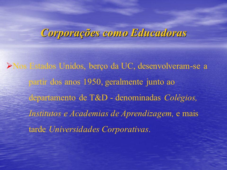 Corporações como Educadoras