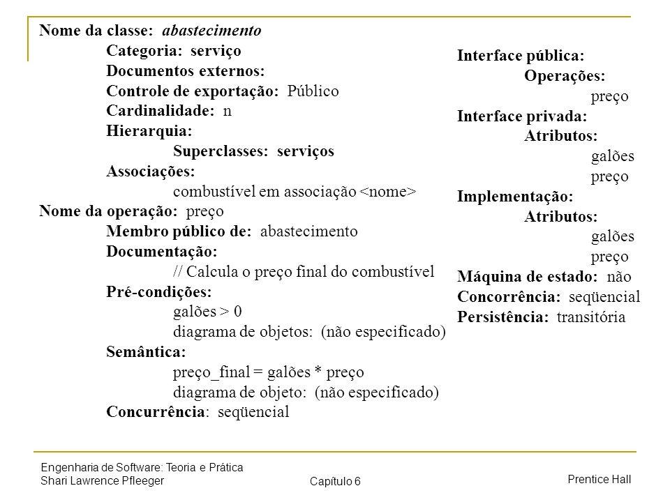 Nome da classe: abastecimento Categoria: serviço Documentos externos: