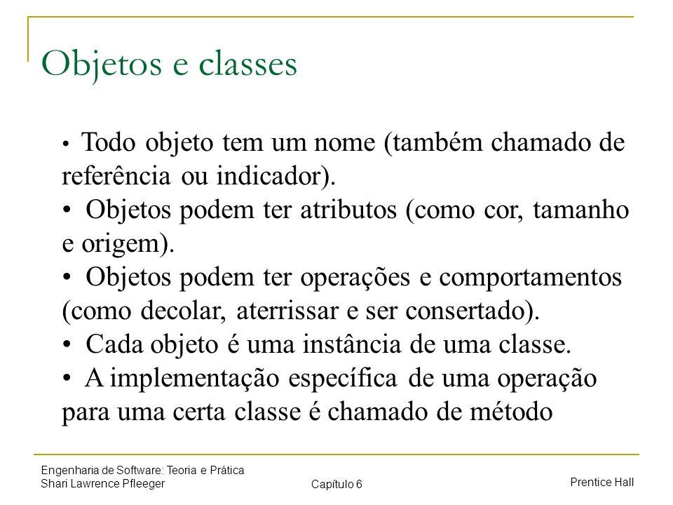 Objetos e classes Todo objeto tem um nome (também chamado de referência ou indicador). Objetos podem ter atributos (como cor, tamanho e origem).