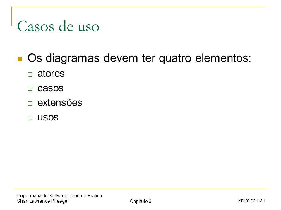 Casos de uso Os diagramas devem ter quatro elementos: atores casos
