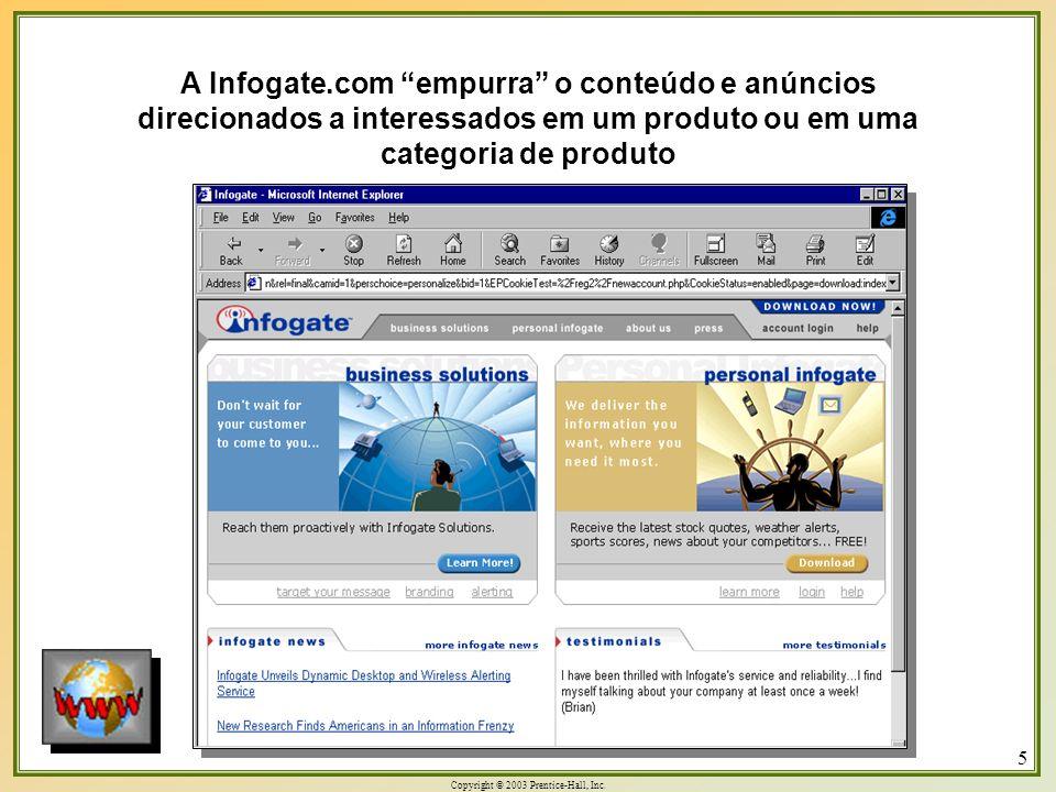 A Infogate.com empurra o conteúdo e anúncios direcionados a interessados em um produto ou em uma categoria de produto