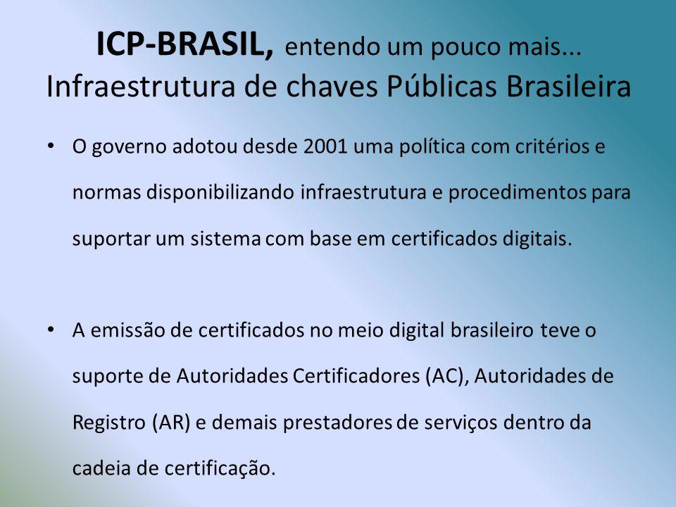 ICP-BRASIL, entendo um pouco mais