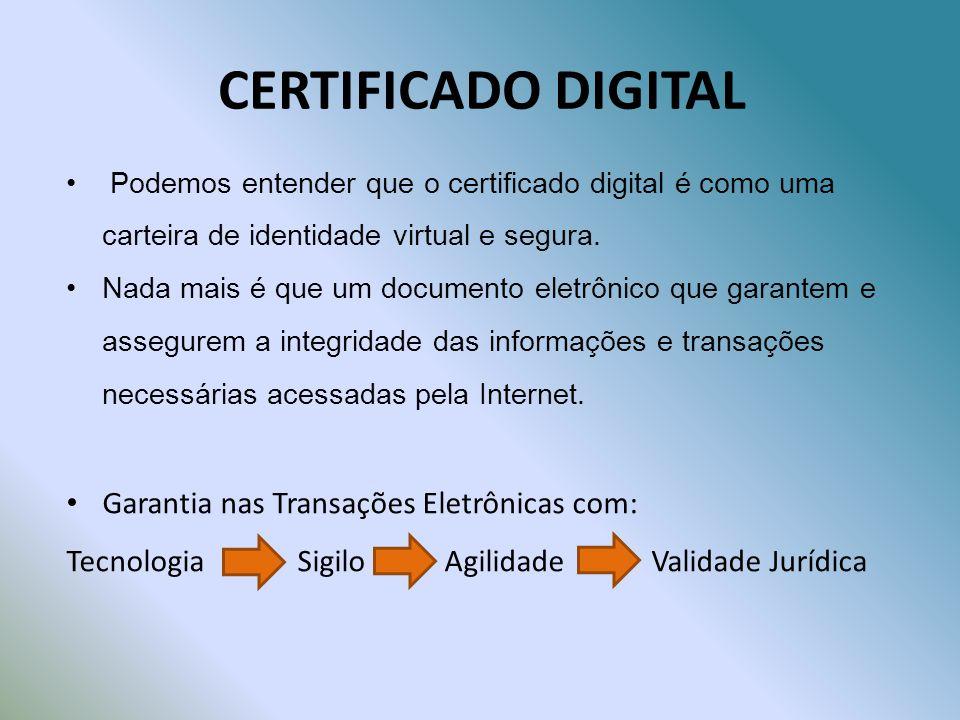 CERTIFICADO DIGITAL Garantia nas Transações Eletrônicas com: