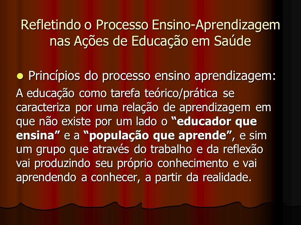 Princípios do processo ensino aprendizagem: