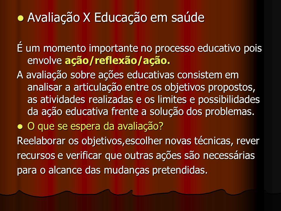 Avaliação X Educação em saúde