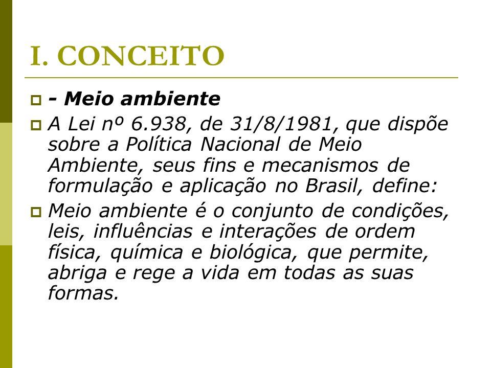 I. CONCEITO - Meio ambiente