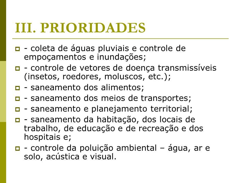 III. PRIORIDADES - coleta de águas pluviais e controle de empoçamentos e inundações;