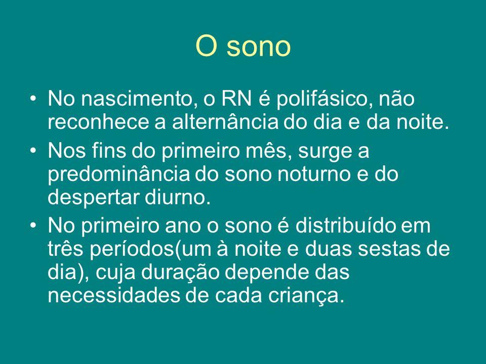 O sono No nascimento, o RN é polifásico, não reconhece a alternância do dia e da noite.