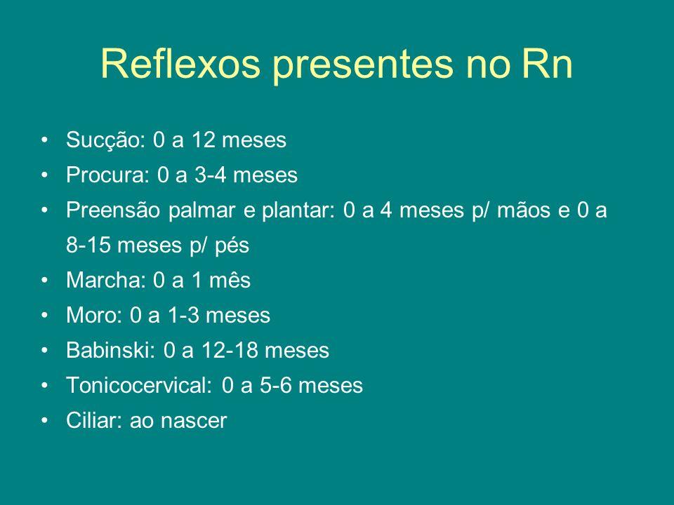 Reflexos presentes no Rn