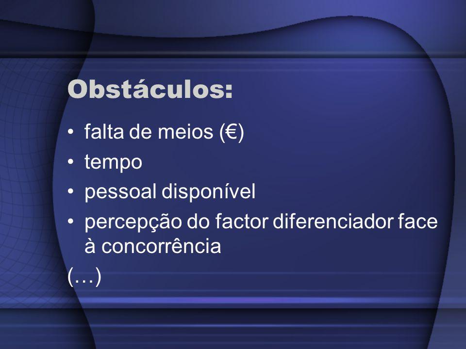 Obstáculos: falta de meios (€) tempo pessoal disponível