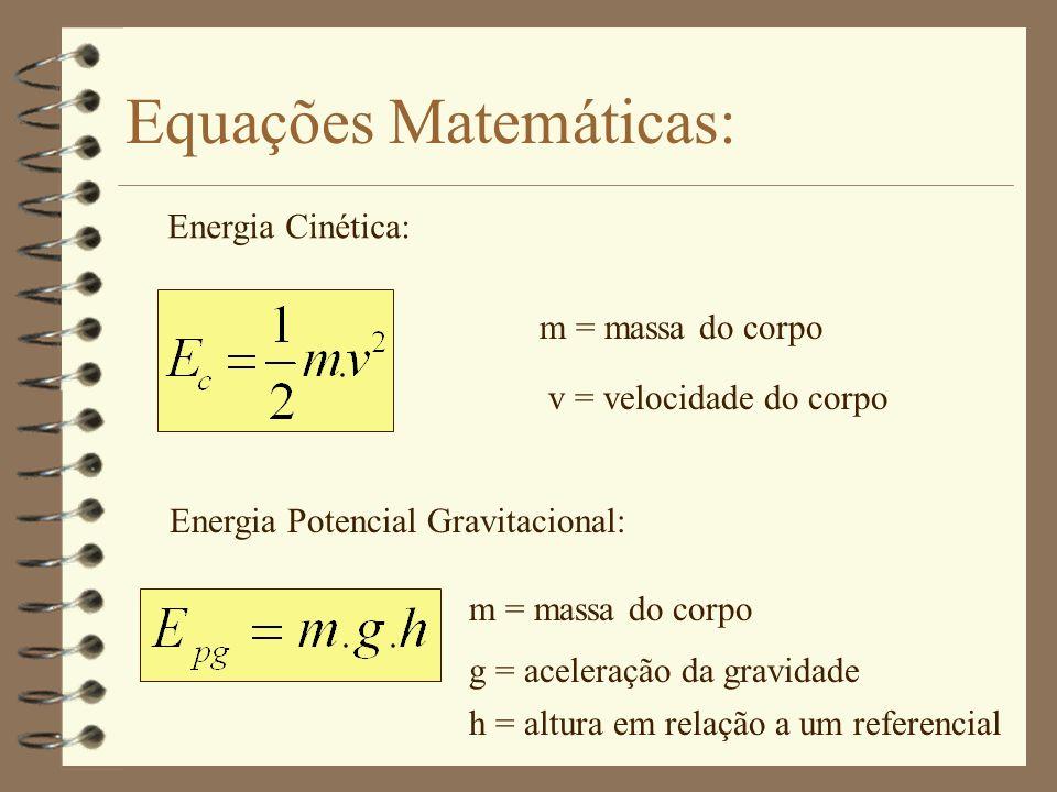 Equações Matemáticas: