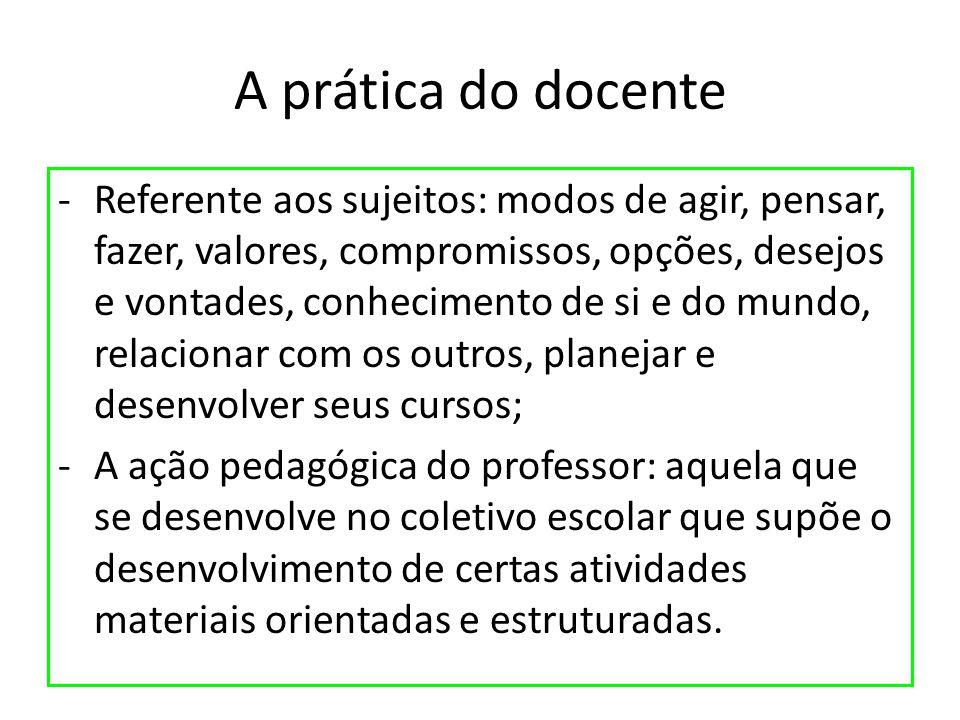 A prática do docente
