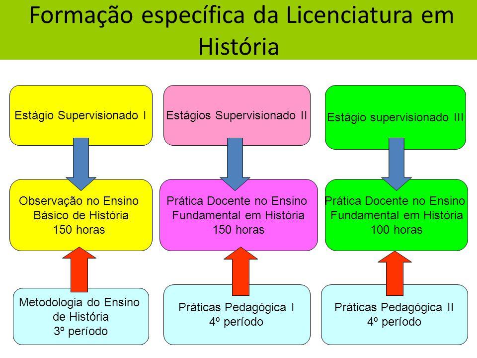 Formação específica da Licenciatura em História