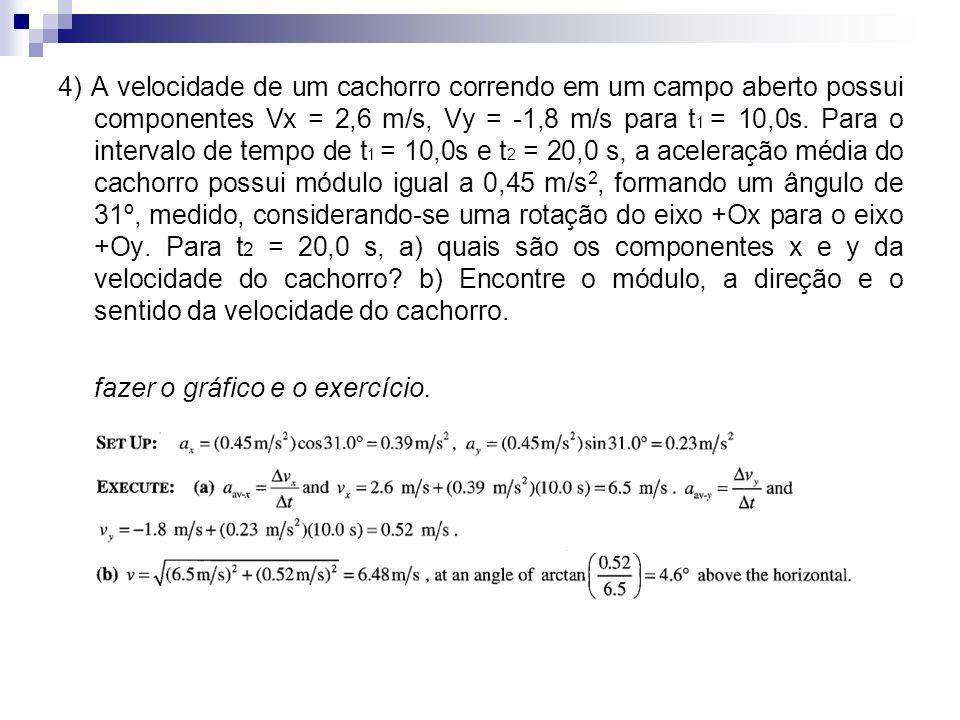 4) A velocidade de um cachorro correndo em um campo aberto possui componentes Vx = 2,6 m/s, Vy = -1,8 m/s para t1 = 10,0s. Para o intervalo de tempo de t1 = 10,0s e t2 = 20,0 s, a aceleração média do cachorro possui módulo igual a 0,45 m/s2, formando um ângulo de 31º, medido, considerando-se uma rotação do eixo +Ox para o eixo +Oy. Para t2 = 20,0 s, a) quais são os componentes x e y da velocidade do cachorro b) Encontre o módulo, a direção e o sentido da velocidade do cachorro.