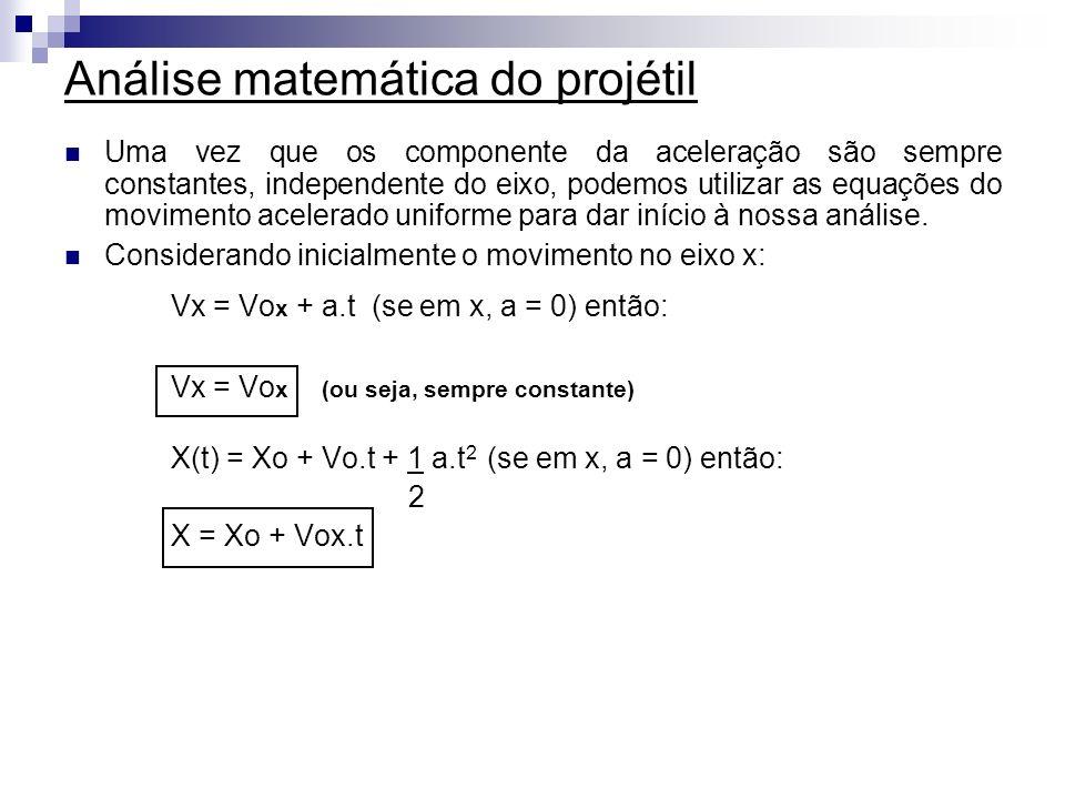 Análise matemática do projétil