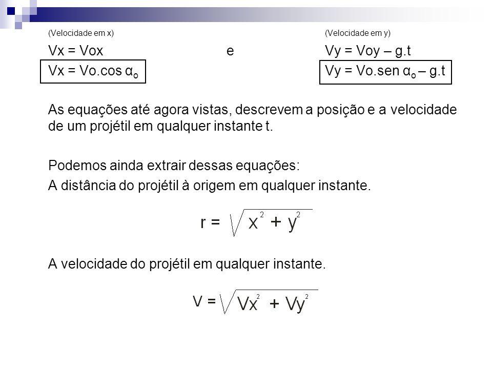 Vx = Vo.cos αo Vy = Vo.sen αo – g.t