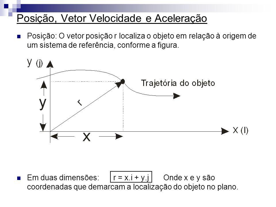 Posição, Vetor Velocidade e Aceleração
