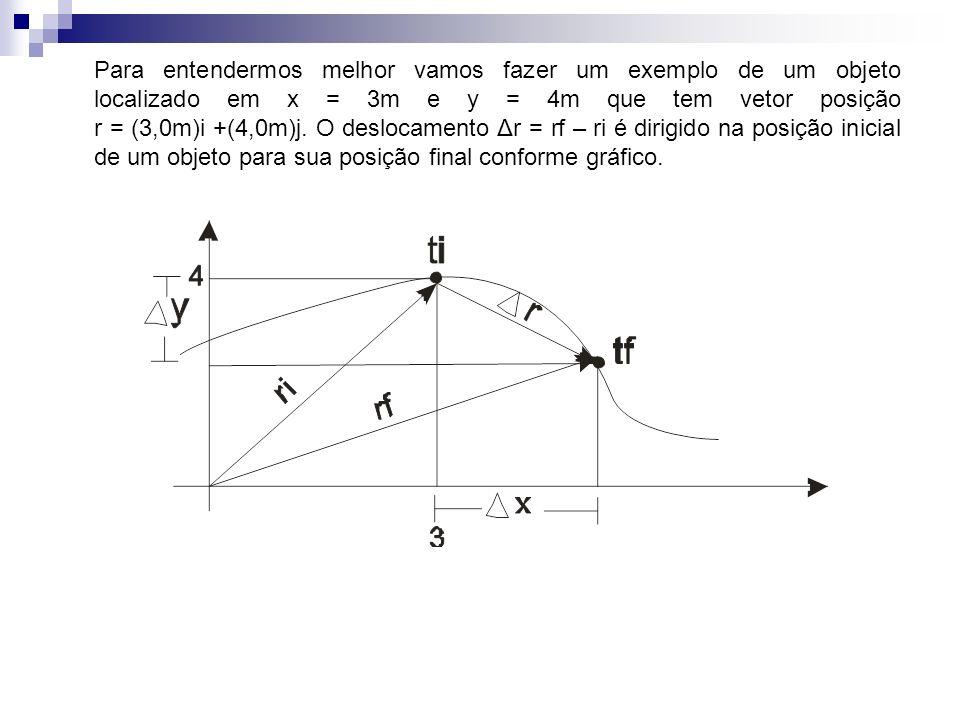 Para entendermos melhor vamos fazer um exemplo de um objeto localizado em x = 3m e y = 4m que tem vetor posição r = (3,0m)i +(4,0m)j.