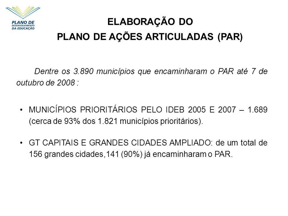 PLANO DE AÇÕES ARTICULADAS (PAR)