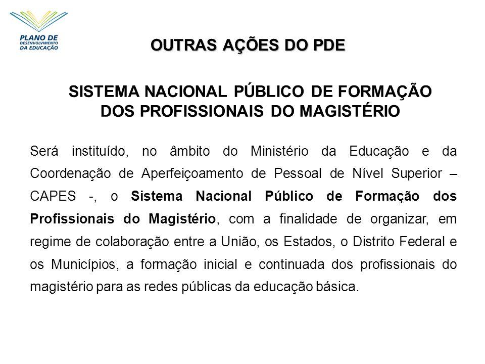 SISTEMA NACIONAL PÚBLICO DE FORMAÇÃO DOS PROFISSIONAIS DO MAGISTÉRIO