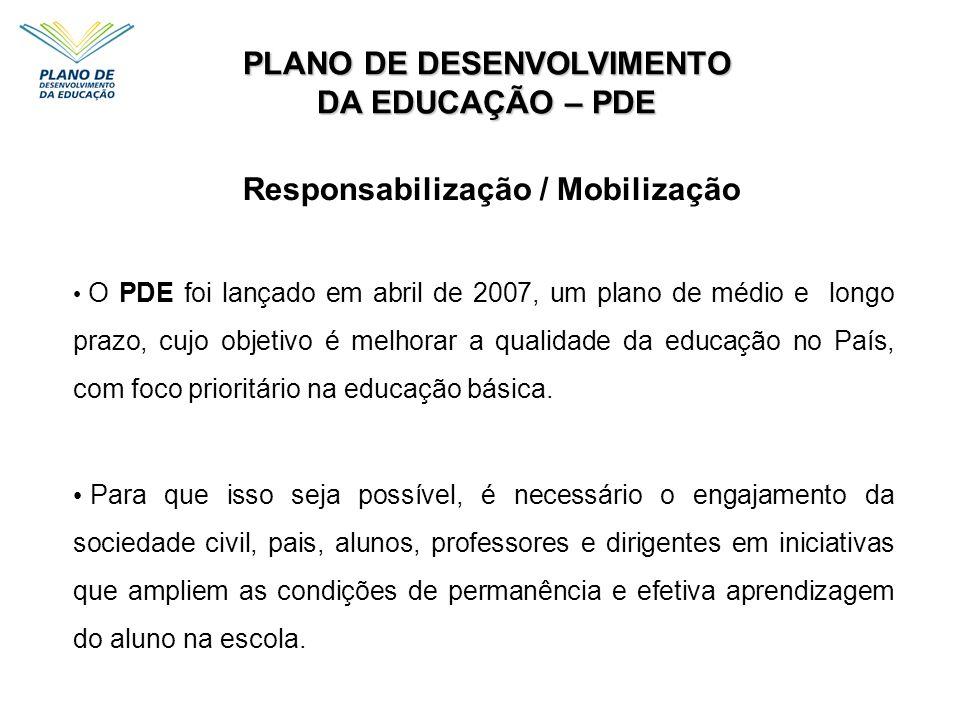 PLANO DE DESENVOLVIMENTO Responsabilização / Mobilização