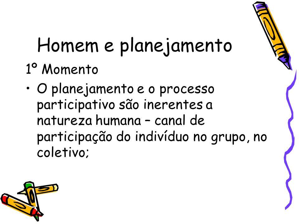 Homem e planejamento 1º Momento