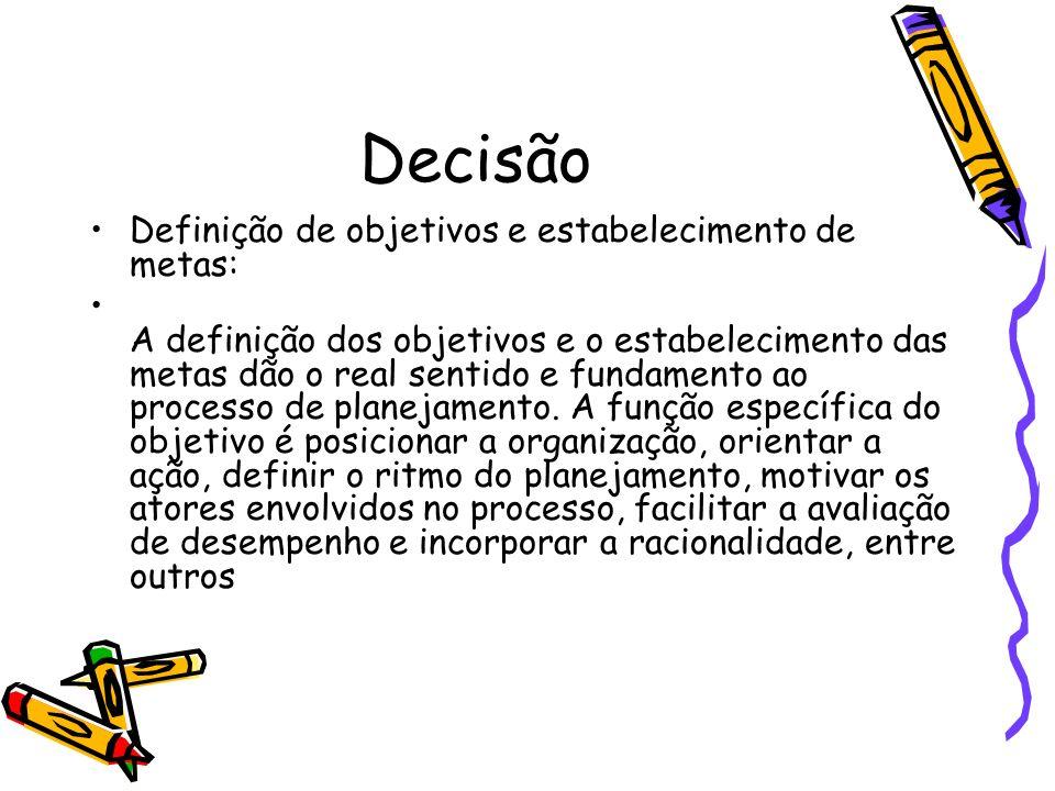 Decisão Definição de objetivos e estabelecimento de metas: