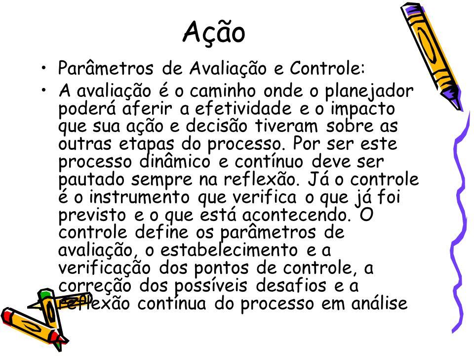 Ação Parâmetros de Avaliação e Controle:
