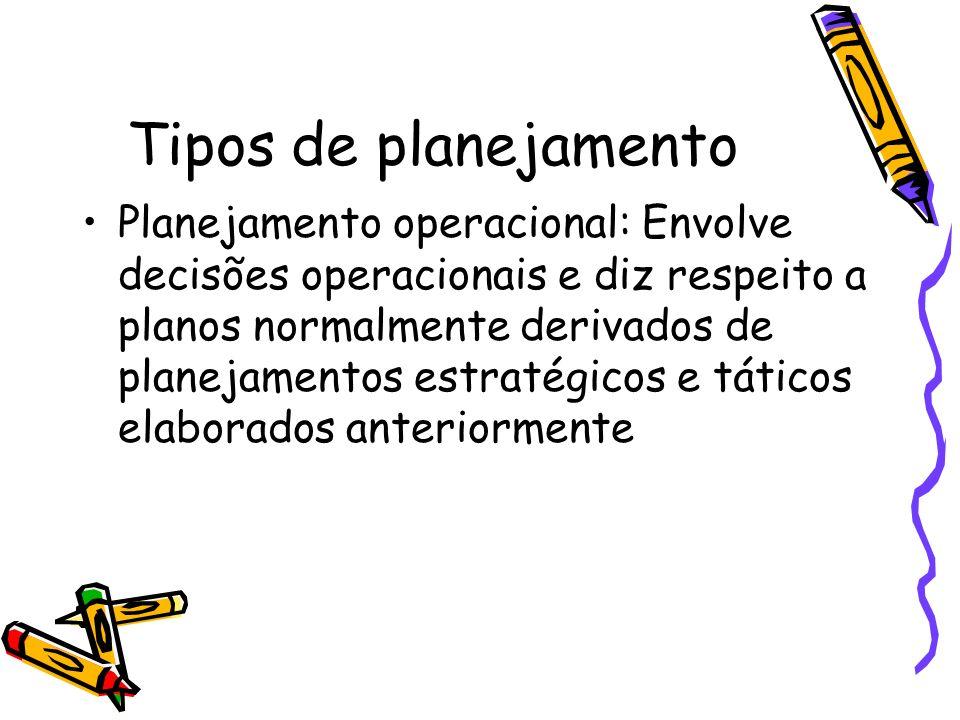 Tipos de planejamento