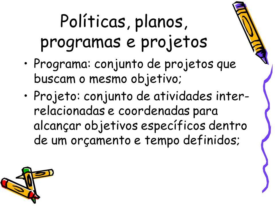 Políticas, planos, programas e projetos