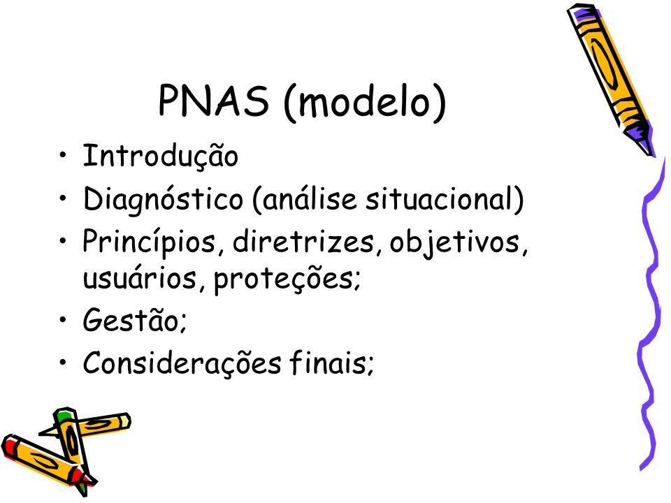 PNAS (modelo) Introdução Diagnóstico (análise situacional)