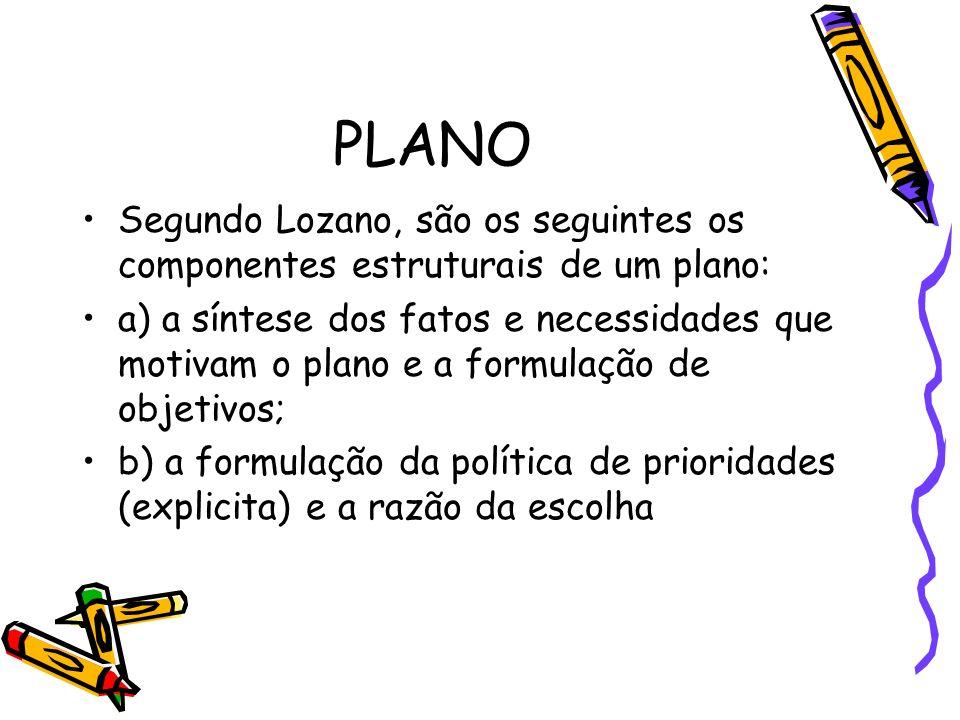 PLANO Segundo Lozano, são os seguintes os componentes estruturais de um plano: