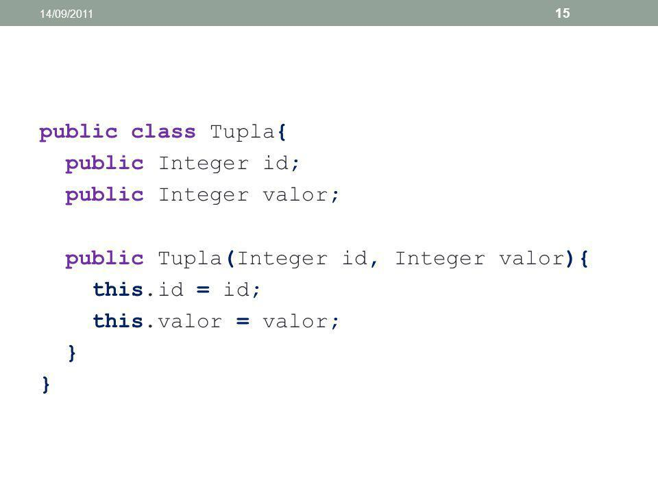 14/09/2011 public class Tupla{ public Integer id; public Integer valor; public Tupla(Integer id, Integer valor){ this.id = id; this.valor = valor; }